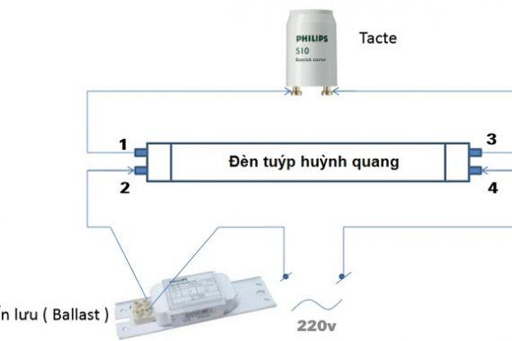 Thợ điện nước tphcm hướng dẫn lắp đèn huỳnh quang